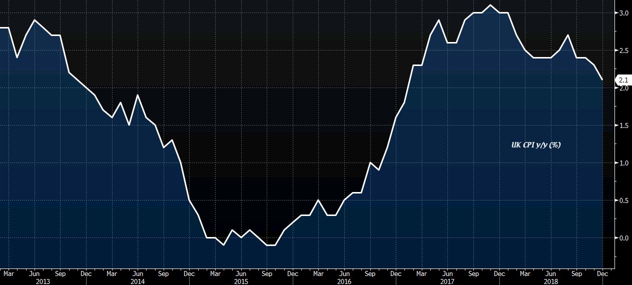 egypts headline inflation surges - 1263×570