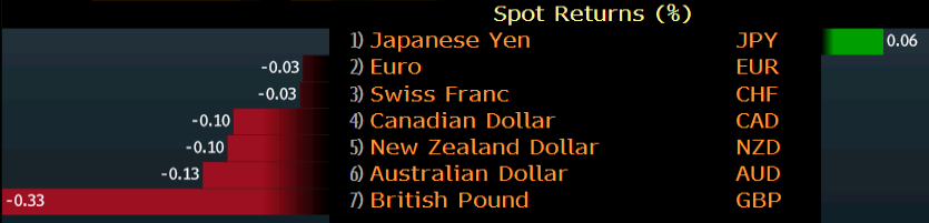 Forex news for Asia-Pacific trading on March 11, 2019: