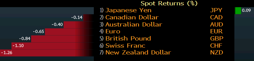 Rough week for the kiwi