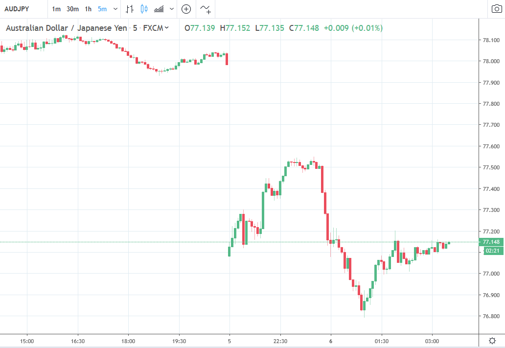 Yuan Plunges, U.S. Stock Futures Drop on Trade War: Markets Wrap