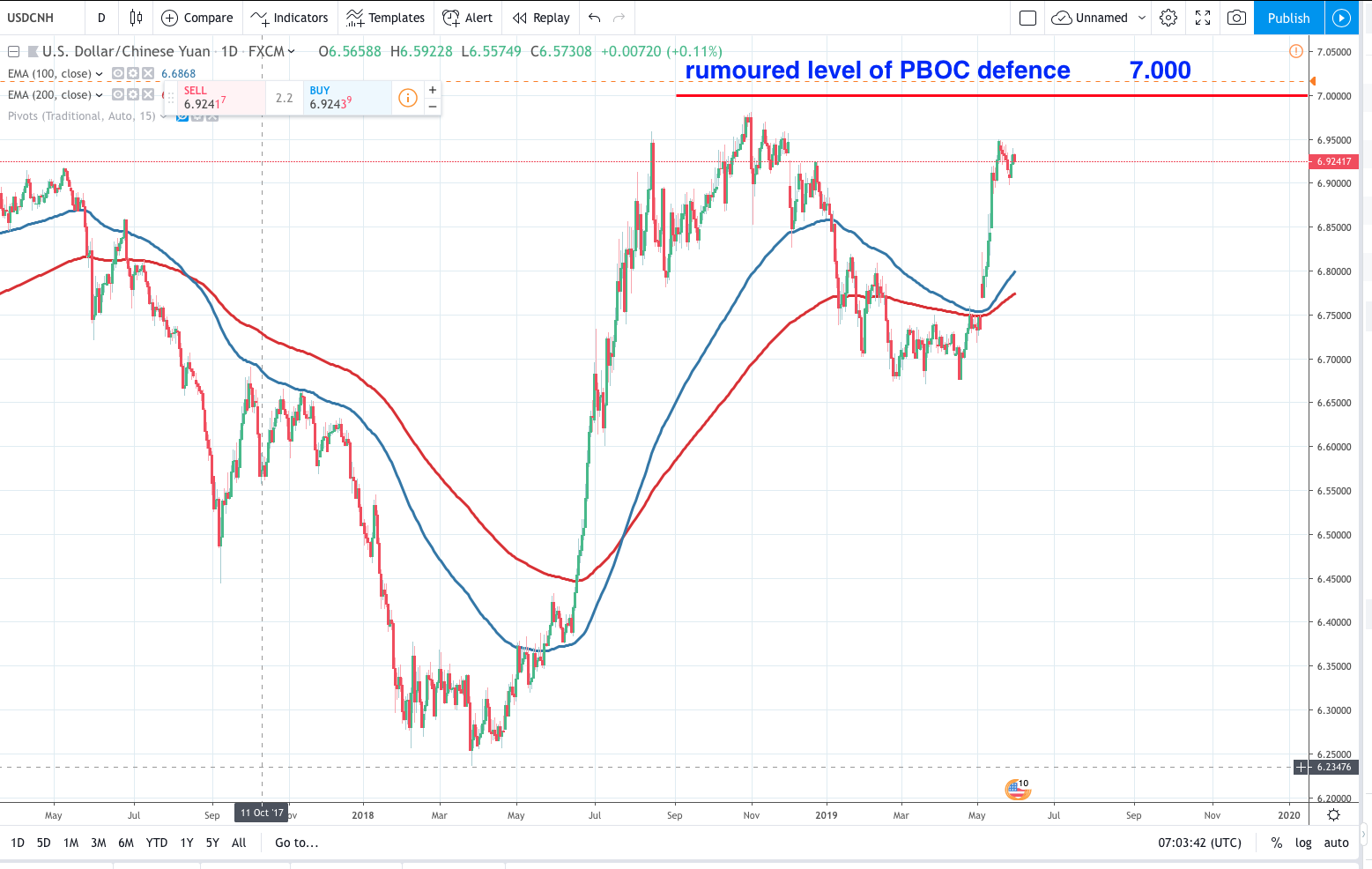 PBOC: some battles are not worth fighting