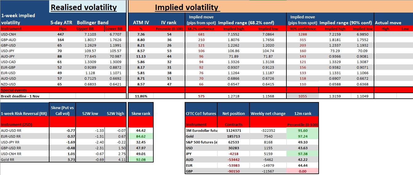 The volatility guide to key event risk in the week starting Aug 12