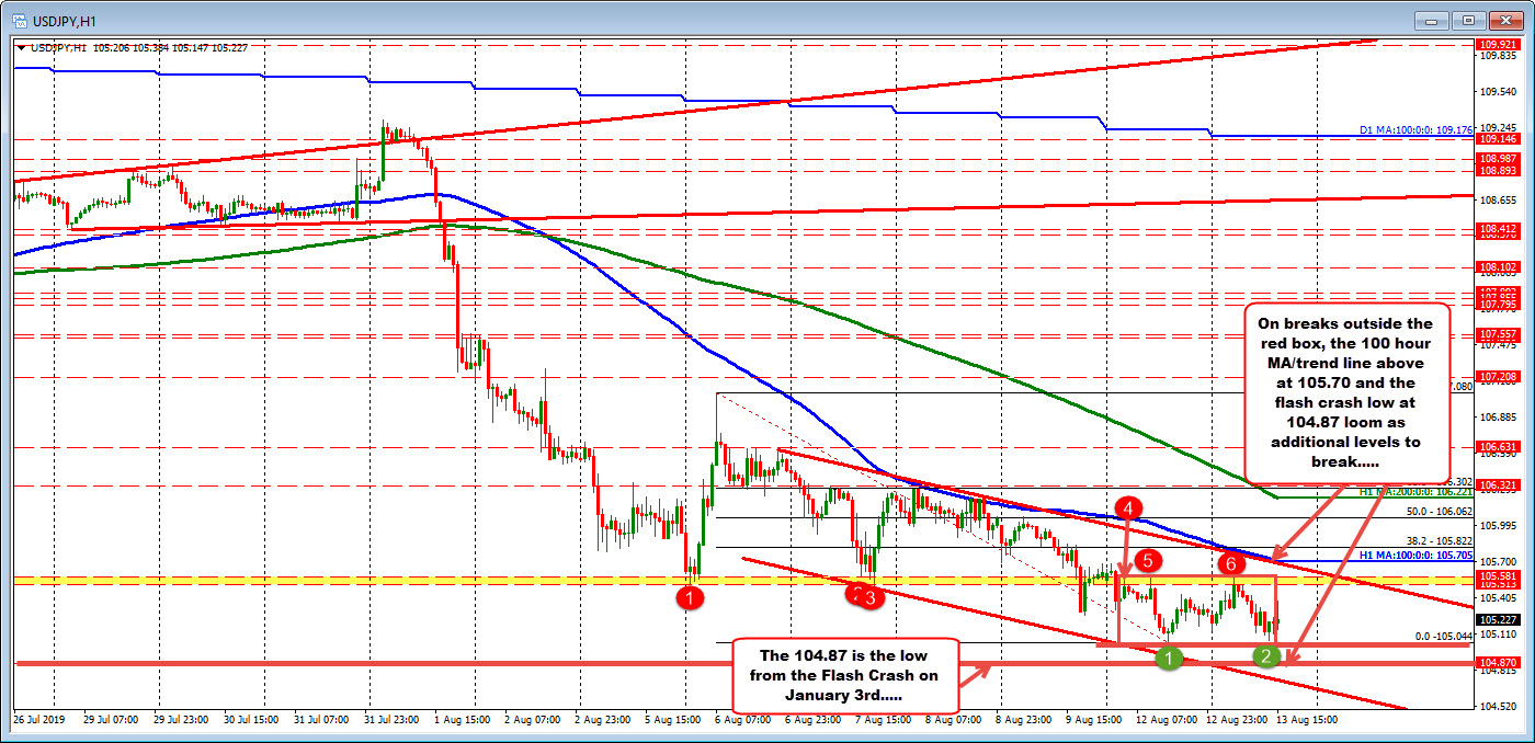 Forexlive | Forex News, Technical Analysis & Trading Tools