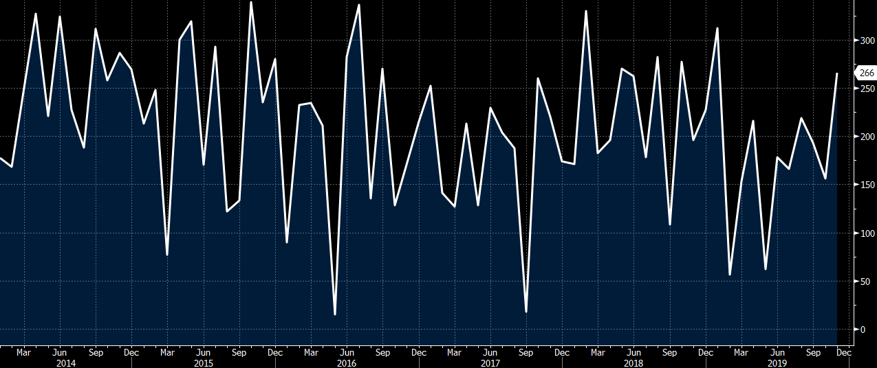 US non-farm payrolls preview: Asymmetric risks for the dollar once again - ForexLive