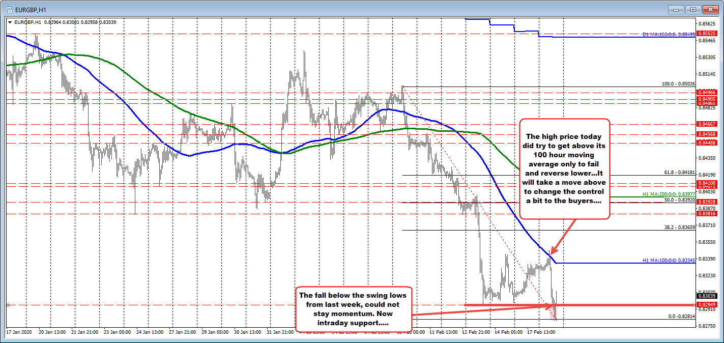 EURGBP scripts along the bottoms.