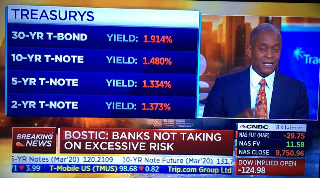 Fed's Bostic on CNBC
