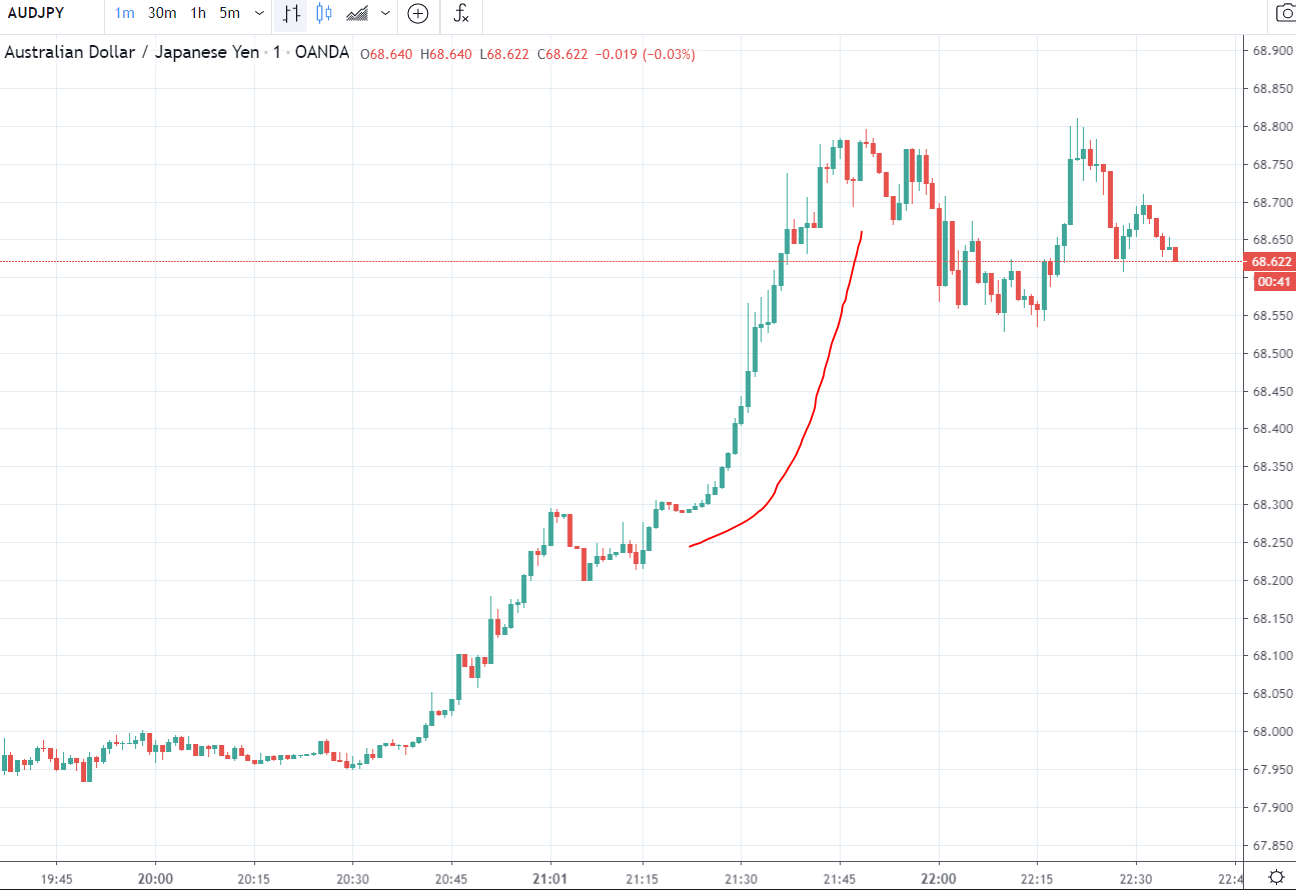 Forex news for Asia trading Friday 17 April 2020Title Here