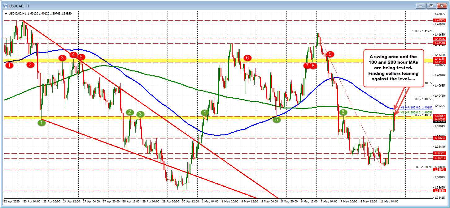 Oil him and himhour MAs and swing area is being tested