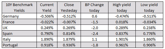 Photo of European indices close with mixed results