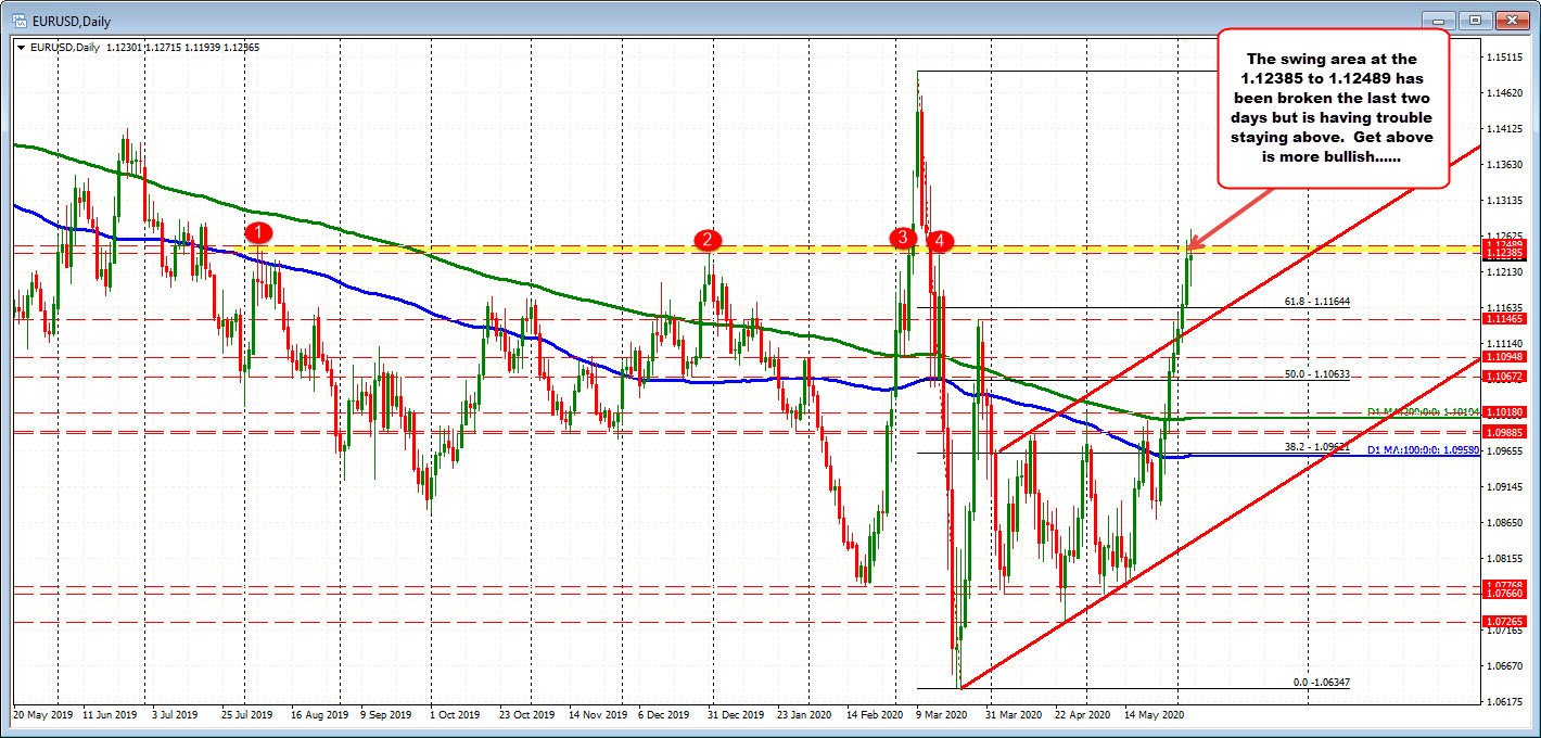 Photo of EURUSD goes up and down as Lagarde's presser continues