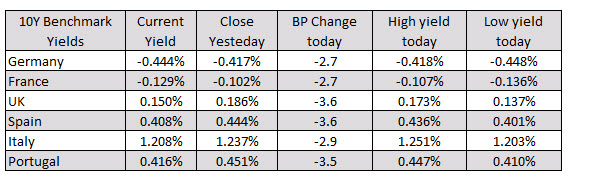 UK FTSE outperforms_