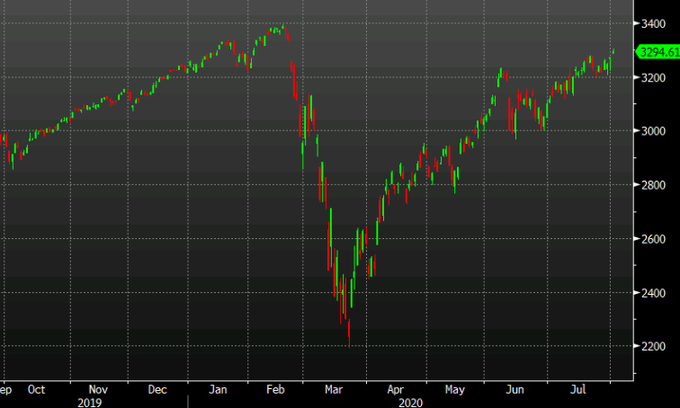 US equity futures modestly lower ahead of the open