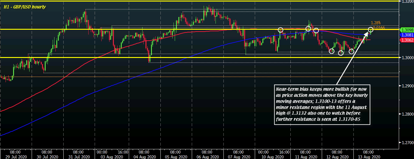 Photo of The dollar continues to weaken over the session