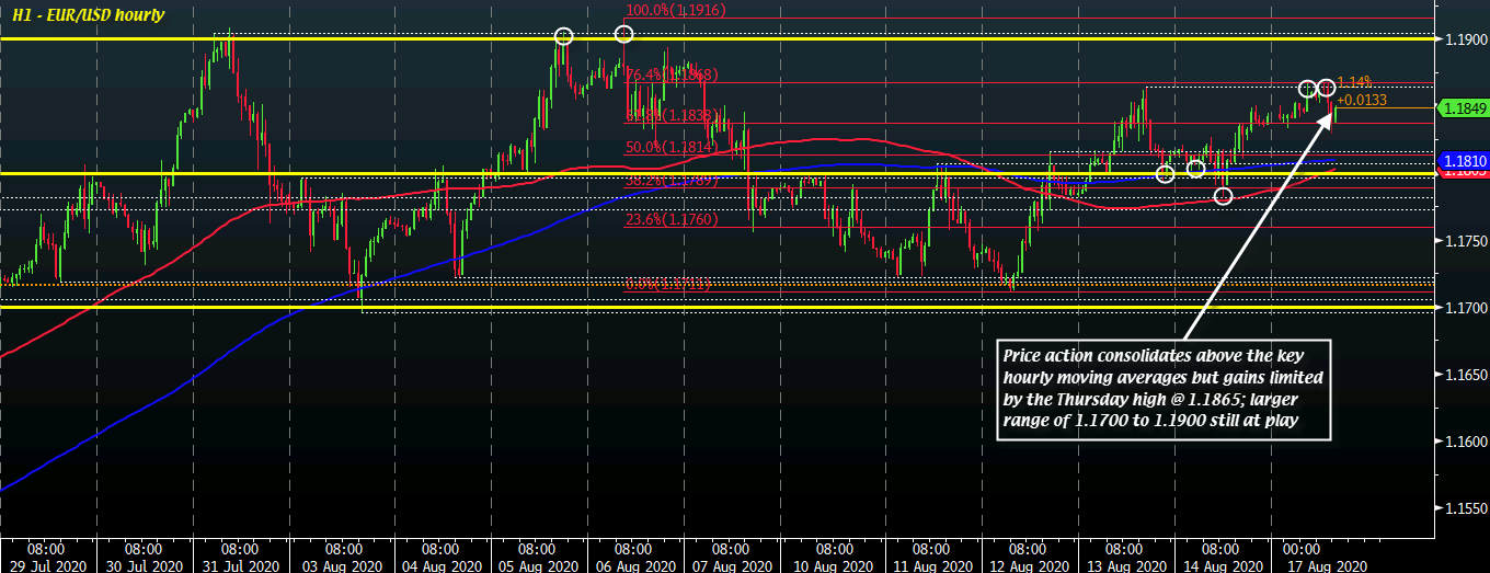 Photo of EUR / USD is not doing much to kick off the new week, what levels to watch?