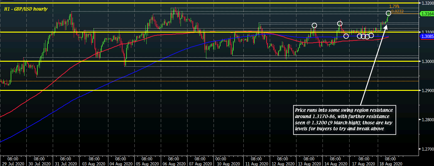 Photo of Cable faces near-term resistance as buyers balance against weak dollar