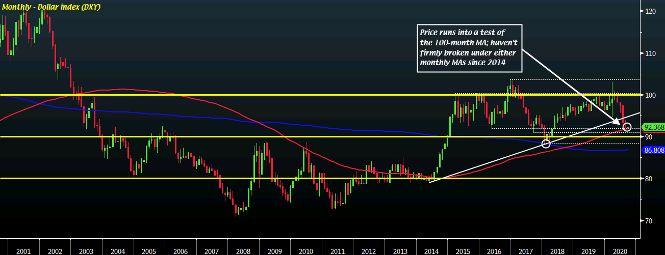 Photo of The dollar regains a little equilibrium yesterday but September will be a difficult month
