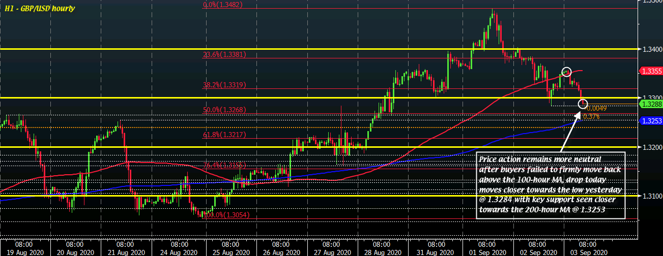 Photo of Cable is approaching yesterday's low with a stronger dollar, what levels to watch?