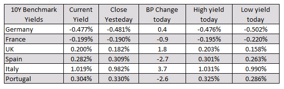 Photo of European equities end the session mixed