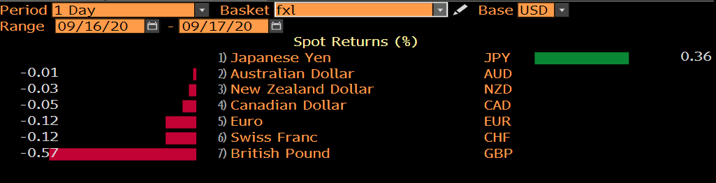 Look out below, GBP sinks on BoE decision