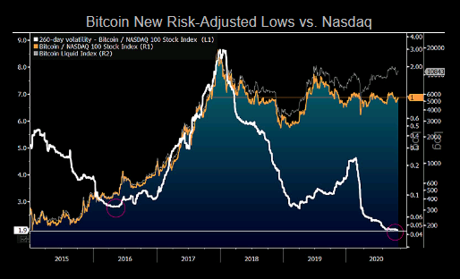 Buzz and Bitcoin
