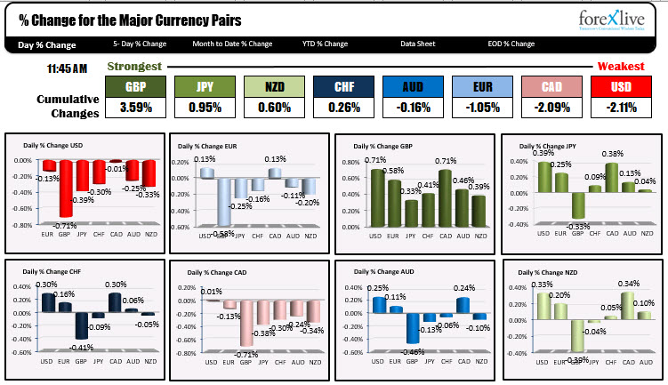 Photo of Major European indices end the session with mixed results
