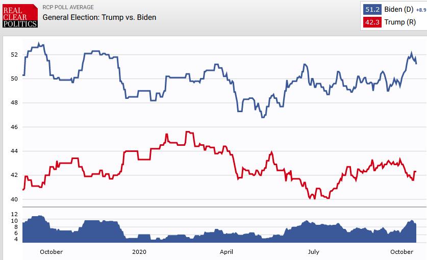 Both candidates negative