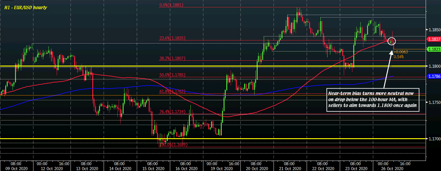 Photo of Dollar remains firmer to start the session amid vibrations of risk in the market