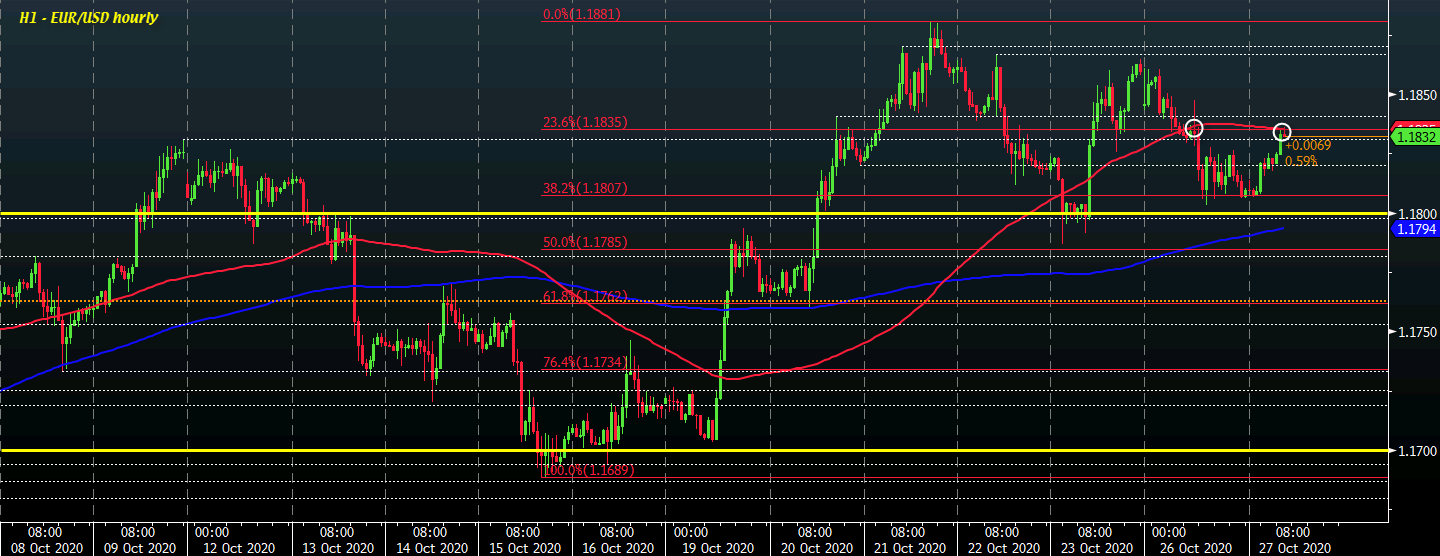 Photo of Dollar remains slightly looser ahead of European morning trade