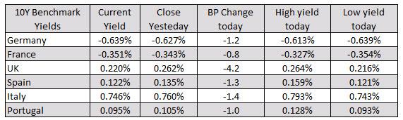 El Dax alemán sube un 1,9% después de la caída de la semana pasada del -8,6% _