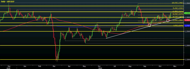 GBP/USD H1 06-11