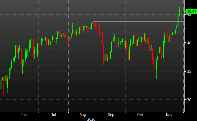 Photo of Crude makes the last pop
