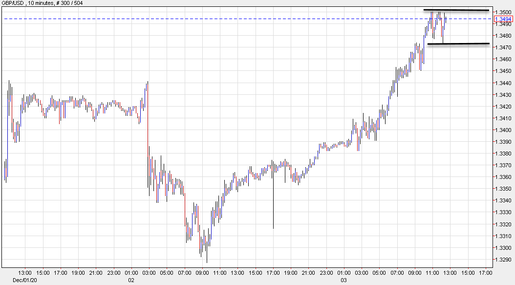 Photo of Cable slows down before 1.35 but dips continue to occur