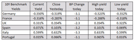Photo of European equities end the day with mixed results