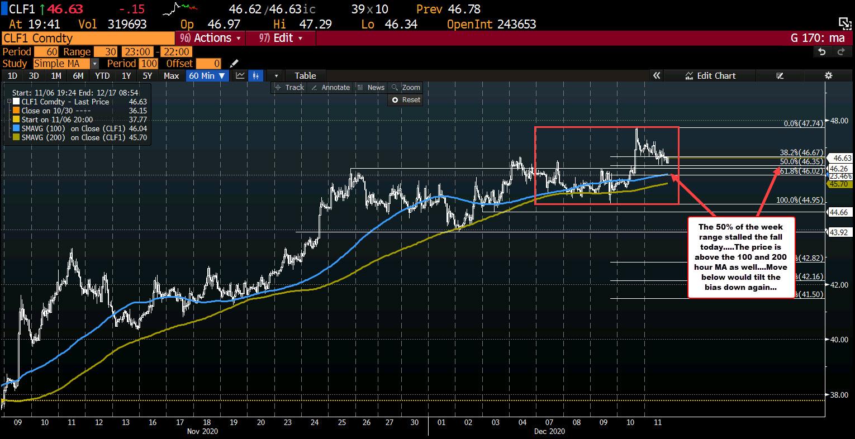 Photo of WTI Crude Oil Futures Settle At $ 46.57