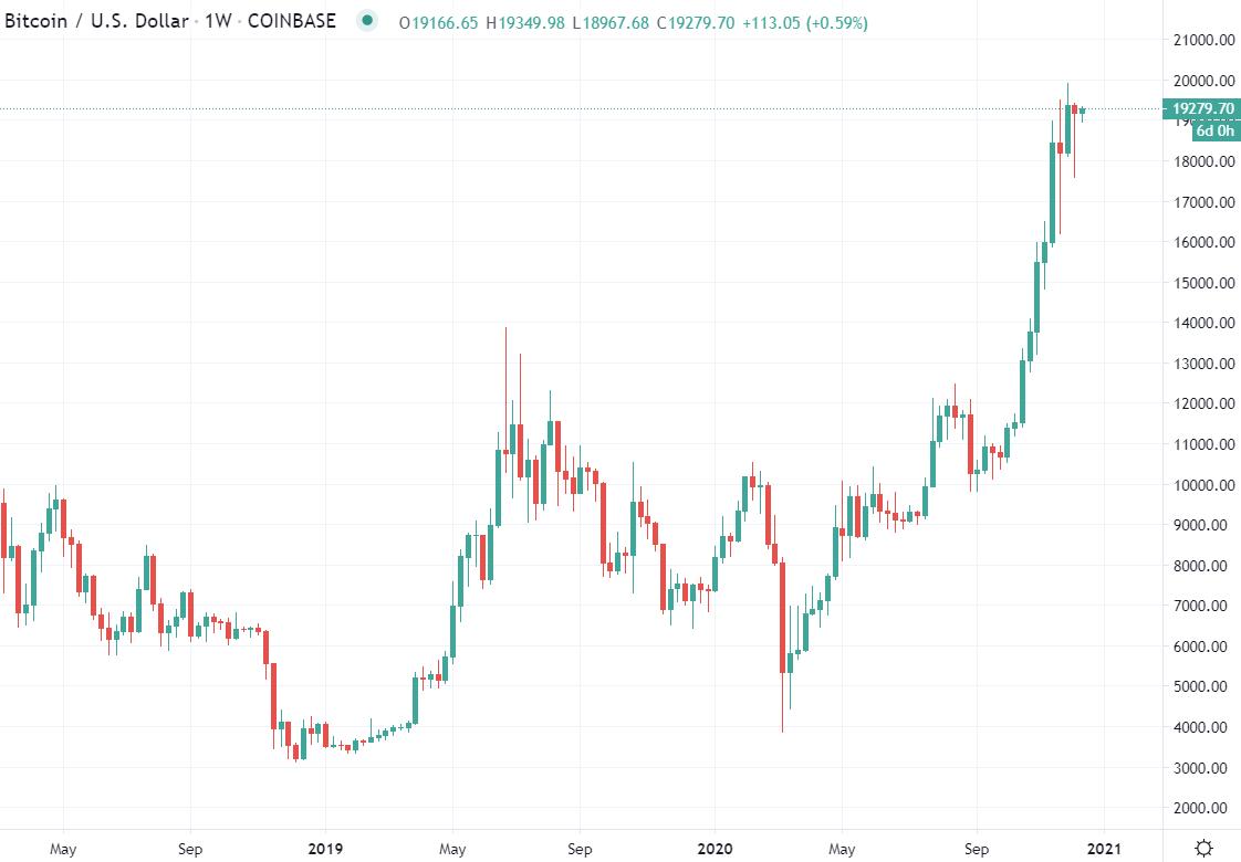 Photo of JP Morgan presented a scenario where demand for Bitcoin increases by an additional $ 600 billion