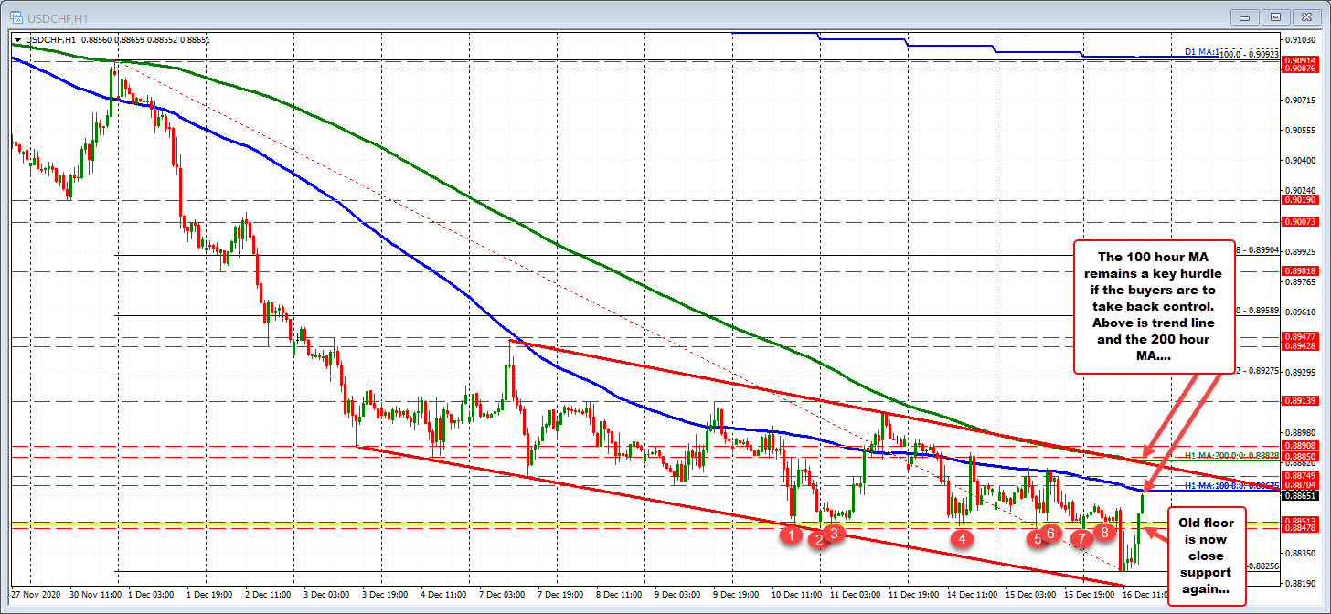 Photo of USDCHF low after being labeled a currency manipulator. What do the graphics say?