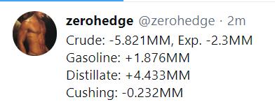 Quite the draw this week, figures via Zero hedge: