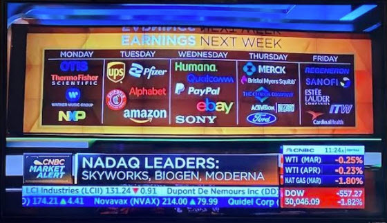 Photo of The earnings schedule for next week includes Amazon, Alphabet, PayPal, Chipotle