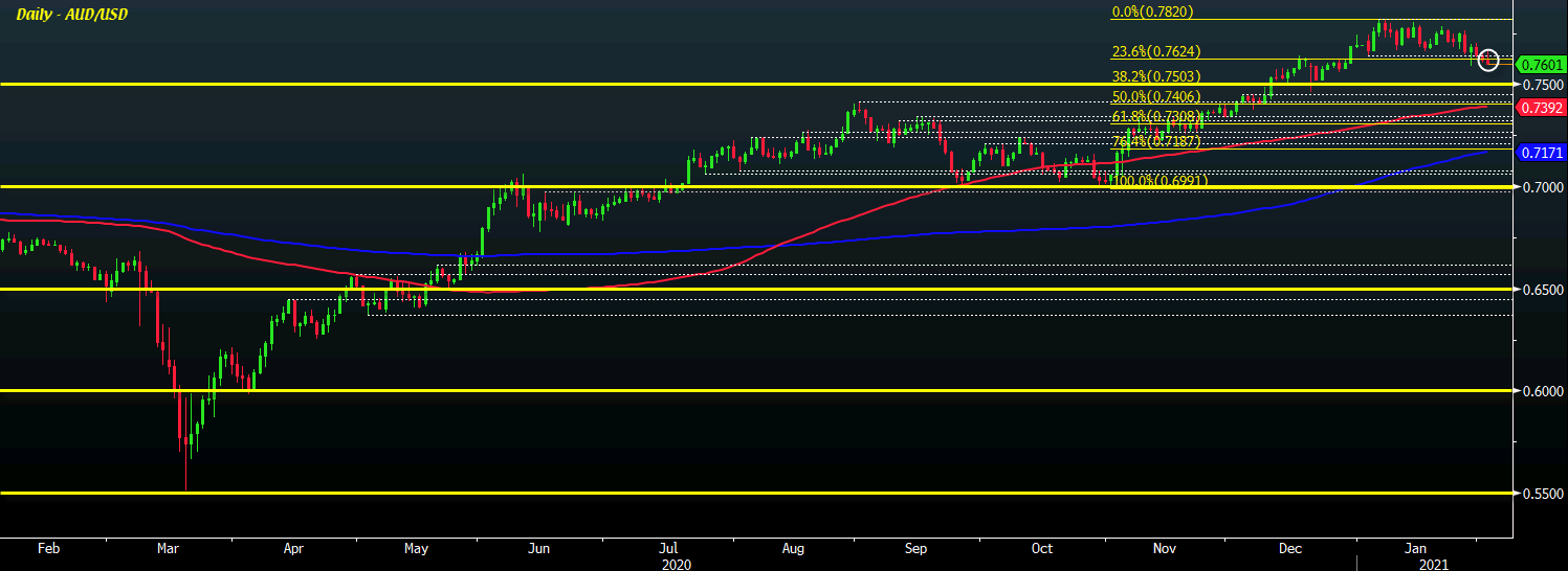 Photo of AUD / USD Still Heading Towards 0.81 At Year End Despite RBA Surprise Today