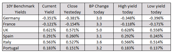 Photo of European stocks close lower after abandoning previous gains