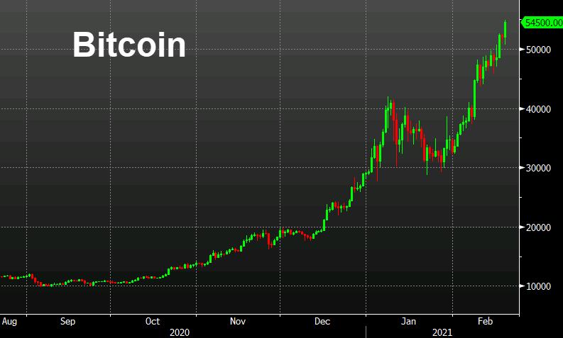 Photo of Canadian Bitcoin ETF Success Highlights Bullish Case