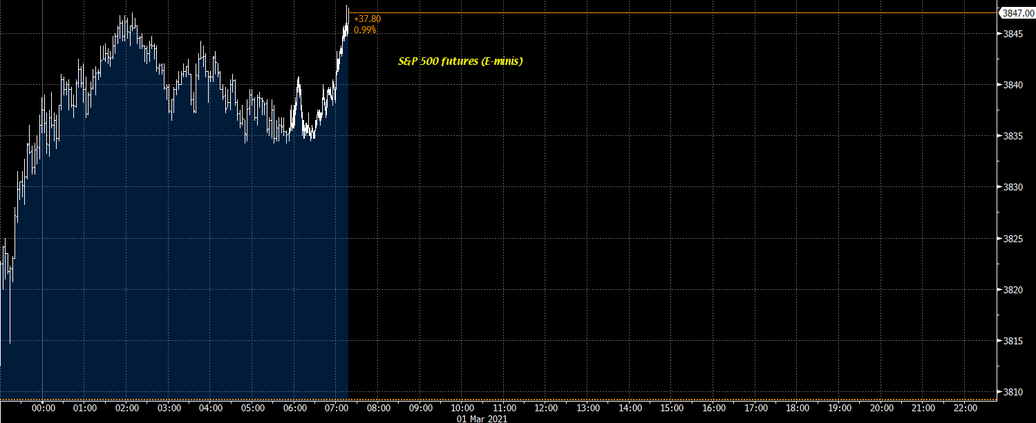 Photo of Dollar remains looser as risk trades rise to start the session