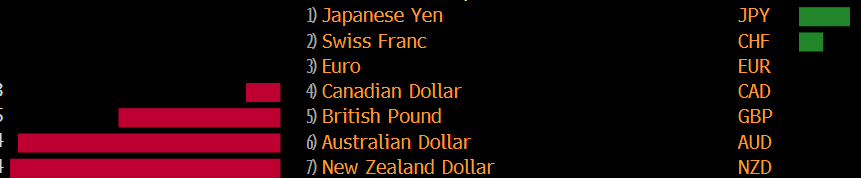 Forex news for Asia tradingfor Wednesday24March 2021