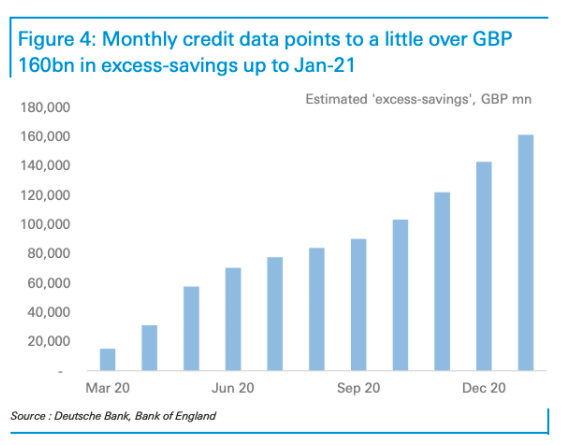 Three reasons for GBP strength in April