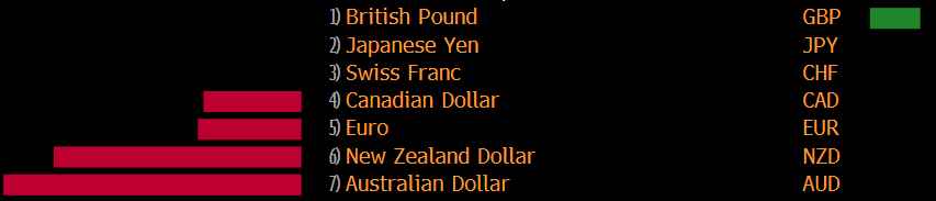 Forex news for Asia tradingfor Friday9April 2021