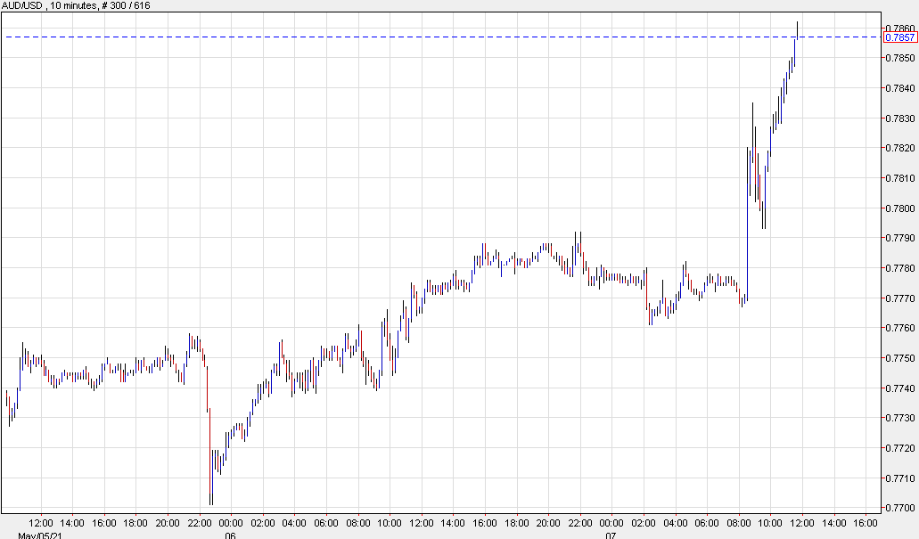 Dollar falls further