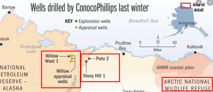 Politico on ConocoPhillips' oil development in Alaska, one of the first major new oil projects in Alaska in years.