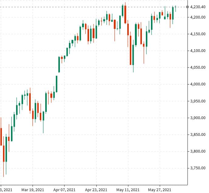 Stocks set for flat open