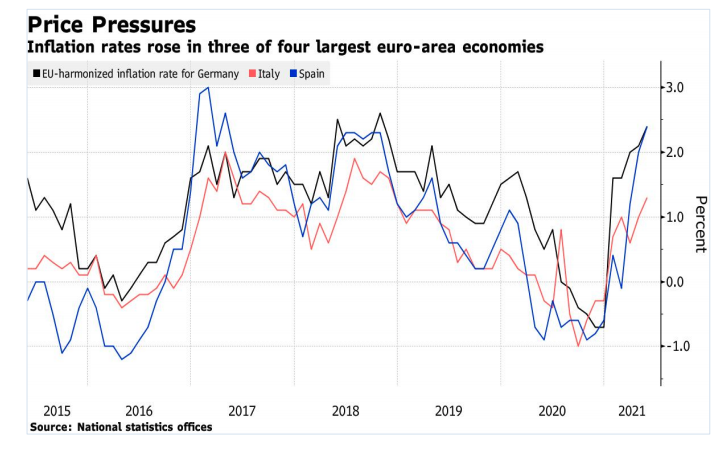 Caso base del BCE