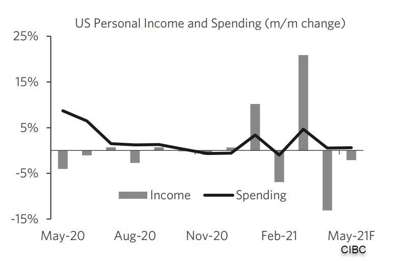 La charla de la Fed será uno de los aspectos más destacados